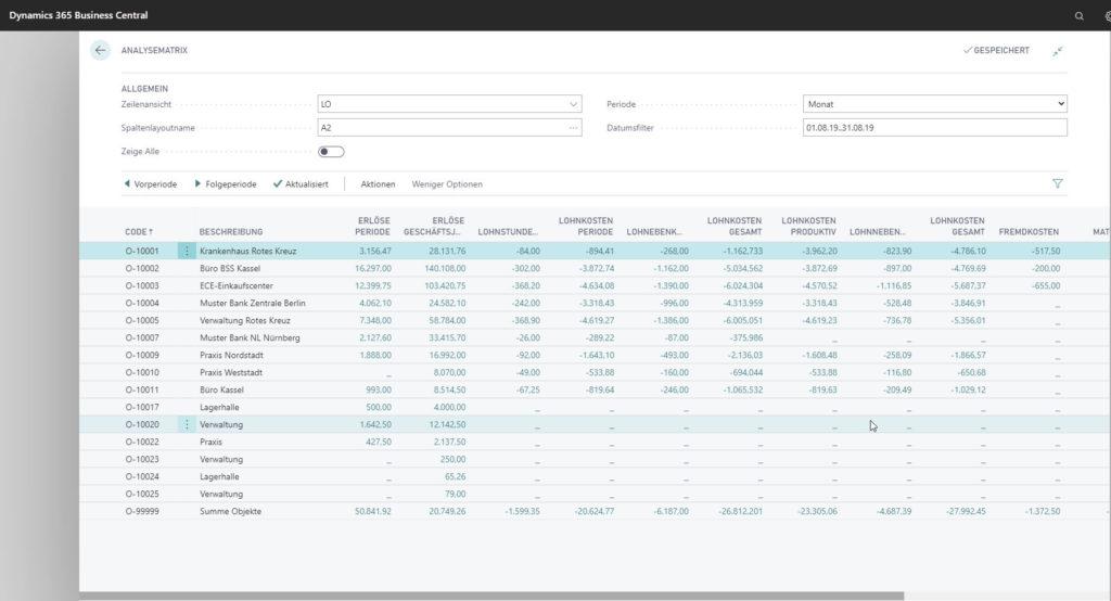 Auswertung-Controlling BSS-service-pro-365
